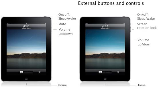 iPad 'Mute' button magically turns into 'screen rotation lock'
